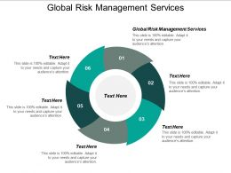 Global Risk Management Services Ppt Powerpoint Presentation Gallery Master Slide Cpb