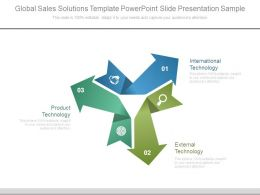 Global Sales Solutions Template Powerpoint Slide Presentation Sample