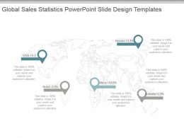 Global Sales Statistics Powerpoint Slide Design Templates
