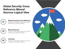 Global Security Cross Reference Manual Sources Logical View