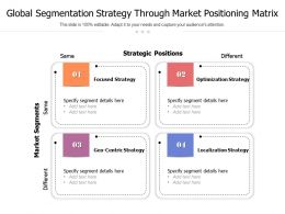Global Segmentation Strategy Through Market Positioning Matrix