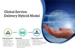 Global Service Delivery Hybrid Model