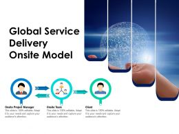 Global Service Delivery Onsite Model