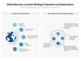 Global Services Location Strategy Projections And Implications