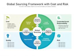 Global Sourcing Framework With Cost And Risk
