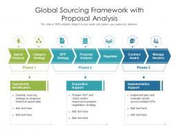 Global Sourcing Framework With Proposal Analysis