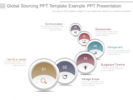 Global Sourcing Ppt Template Example Ppt Presentation