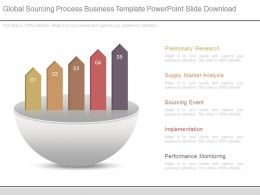 Global Sourcing Process Business Template Powerpoint Slide Download