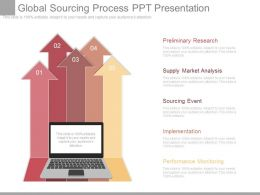 Global Sourcing Process Ppt Presentation