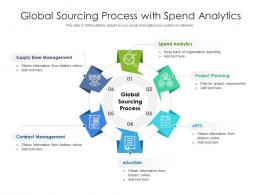 Global Sourcing Process With Spend Analytics