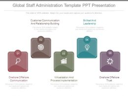 Global Staff Administration Template Ppt Presentation