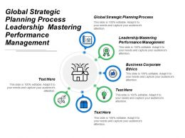 Global Strategic Planning Process Leadership Mastering Performance Management Business Corporate Ethics Cpb