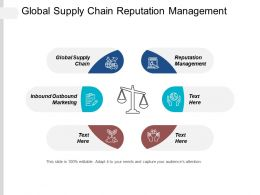 Global Supply Chain Reputation Management Inbound Outbound Marketing Cpb