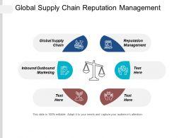 Global Supply Chain Reputation Management Inbound Outbound Marketing Cpb