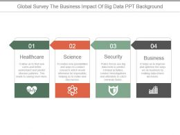 Global Survey The Business Impact Of Big Data Ppt Background