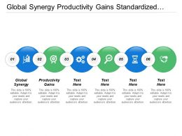 Global Synergy Productivity Gains Standardized Process Creating Alternatives
