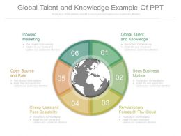 Global Talent And Knowledge Example Of Ppt
