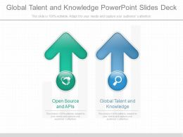Global Talent And Knowledge Powerpoint Slides Deck