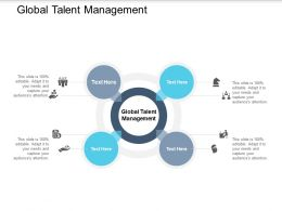 Global Talent Management Ppt Powerpoint Presentation Model Graphics Design Cpb