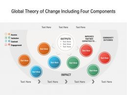 Global Theory Of Change Including Four Components