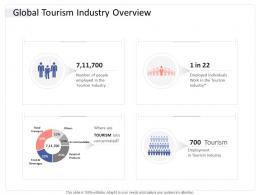 Global Tourism Industry Overview Hospitality Industry Business Plan Ppt Demonstration