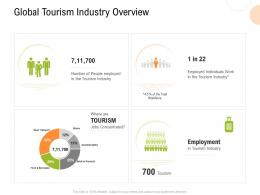 Global Tourism Industry Overview Strategy For Hospitality Management Ppt Inspiration