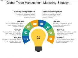 Global Trade Management Marketing Strategy Approach Market Segmentation Cpb