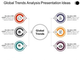 Global Trends Analysis Presentation Ideas
