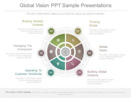 Global Vision Ppt Sample Presentations