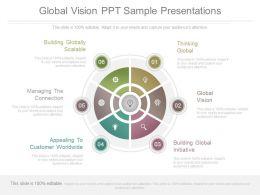 Global Vision Ppt Sample Presentations