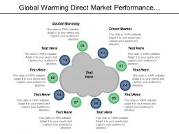 Global Warming Direct Market Performance Appraisal Revenue Management Cpb