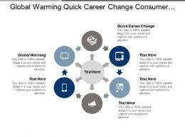 Global Warming Quick Career Change Consumer Gps Health Benefits Cpb