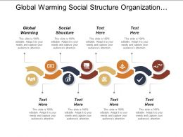 global_warming_social_structure_organization_structure_performance_appraisal_cpb_Slide01