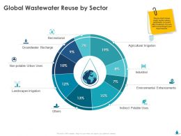 Global Wastewater Reuse By Sector Industrial Ppt Icon