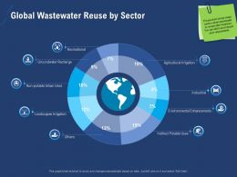 Global Wastewater Reuse By Sector Urban Powerpoint Presentation Graphics Tutorials
