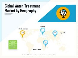Global Water Treatment Market By Geography Europe Ppt Powerpoint Presentation Infographics Example Introduction