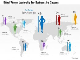 global_women_leadership_for_business_and_success_powerpoint_template_Slide01