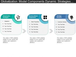 Globalization Model Components Dynamic Strategies With Three Boxes And Icons