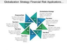 Globalization Strategy Financial Risk Applications Management Product Development Cpb
