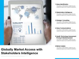 Globally Market Access With Stakeholders Intelligence