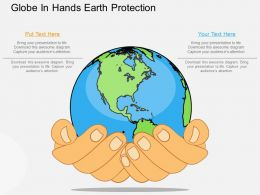 Globe In Hands For Earth Protection Ppt Presentation Slides