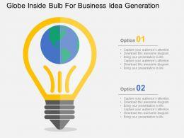 Globe Inside Bulb For Business Idea Generation Ppt Presentation Slides
