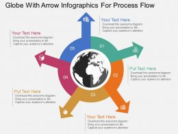 Globe With Arrow Infographics For Process Flow Ppt Presentation Slides