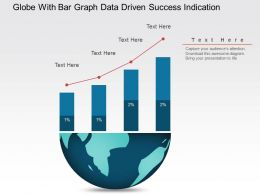 Globe With Bar Graph Data Driven Success Indication Powerpoint Slides