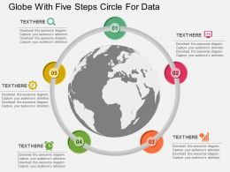 Globe With Five Staged Circle Chart For Data Ppt Presentation Slides