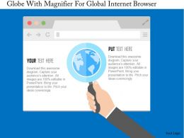 Globe With Magnifier For Global Internet Browser Flat Powerpoint Design