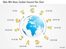 Globe With Money Symbols Financial Flow Chart Ppt Presentation Slides