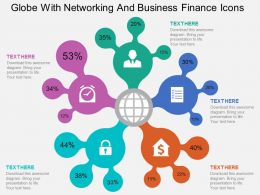 Globe With Networking And Business Finance Icons Flat Powerpoint Design