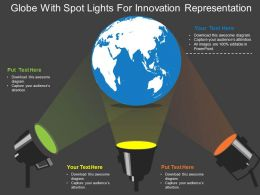 Globe With Spot Lights For Innovation Representation Ppt Presentation Slides