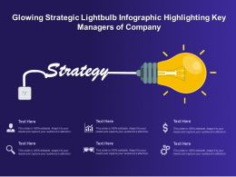 Glowing Strategic Lightbulb Infographic Highlighting Key Managers Of Company